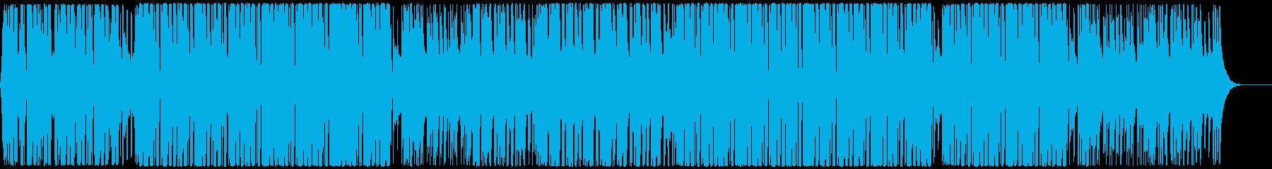 明るく前向きで軽やかなハウス CM・映像の再生済みの波形