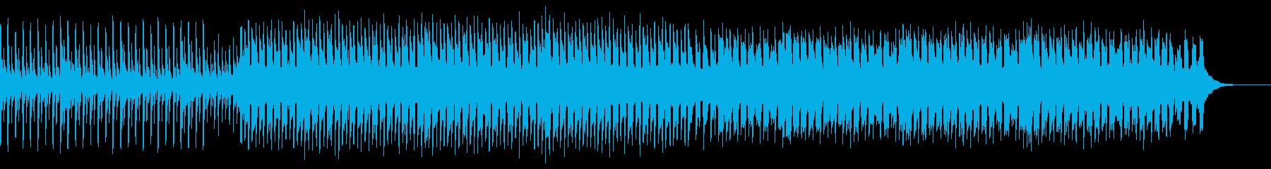 健康テクノロジー(90秒)の再生済みの波形