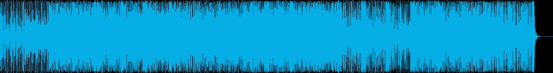 リズミカルでおしゃれな感じのBGMの再生済みの波形
