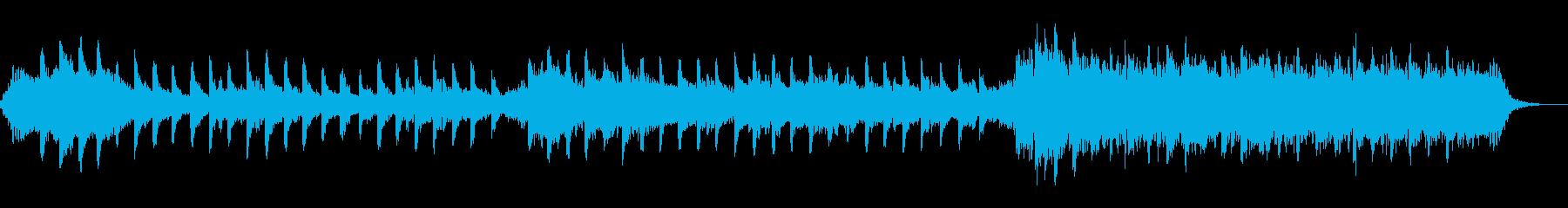 癒しのヒーリング音楽の再生済みの波形
