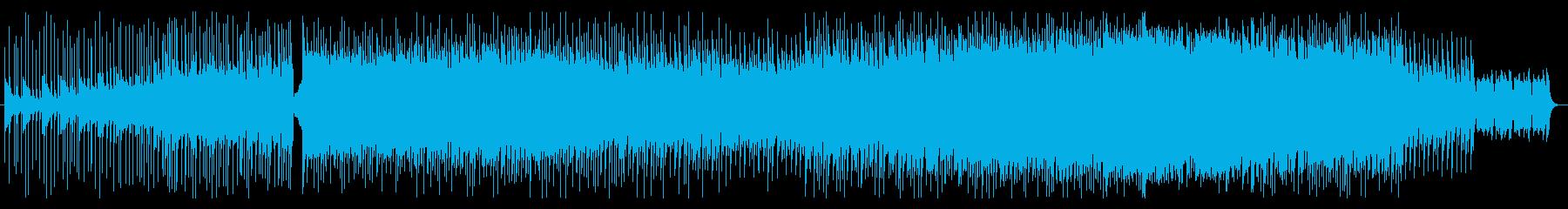 スキップ日和(リミックス)の再生済みの波形