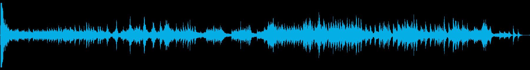 パニック・緊迫「熊蜂の飛行」オーケストラの再生済みの波形