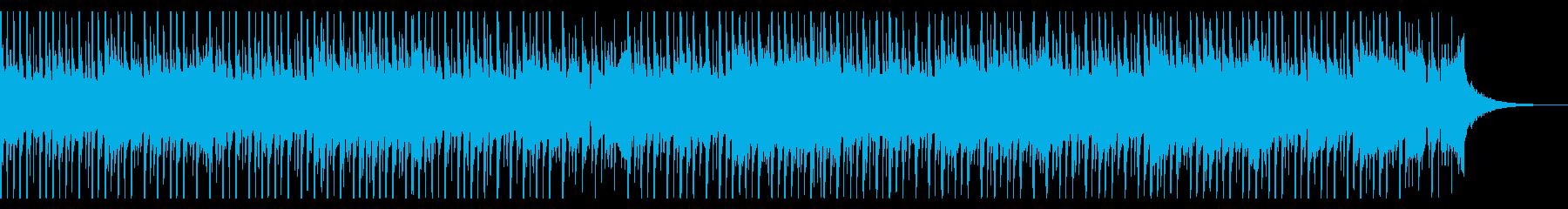 モチベーション戦略(60秒)の再生済みの波形