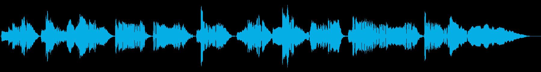 ピアニカとサックスのデュオの再生済みの波形