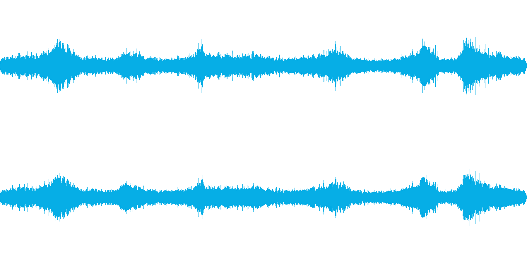 台風の日の室内環境音2cの再生済みの波形