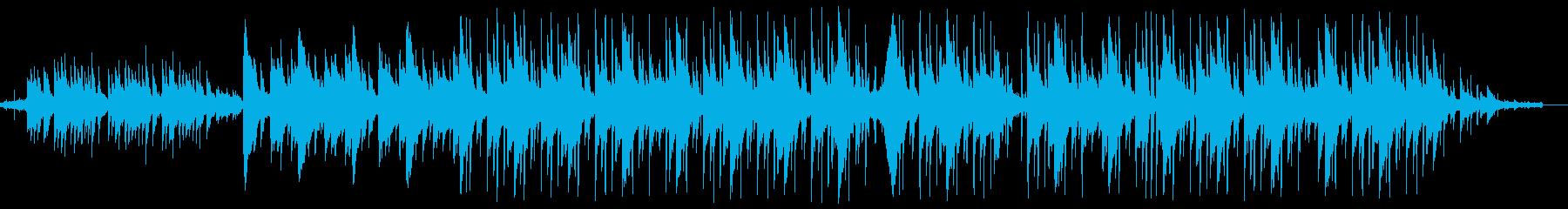 ローファイヒップホップ 川 鳥の再生済みの波形