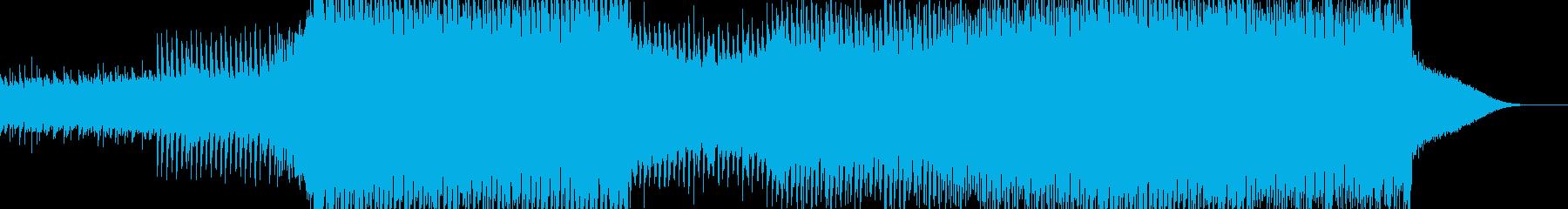 健やかな日常をイメージ【EDM】  の再生済みの波形