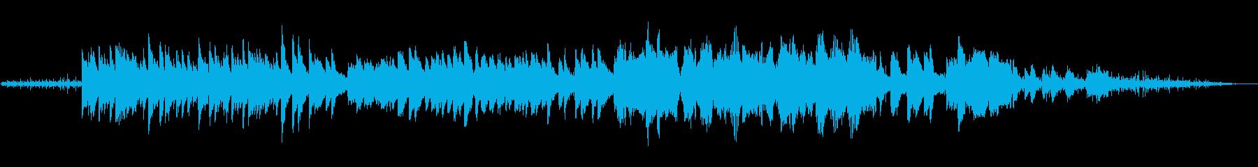 ゆったりヒーリングクラシック4-渓流音の再生済みの波形
