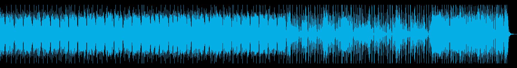 ベースリフにシンセのゆらぎ、2パートありの再生済みの波形