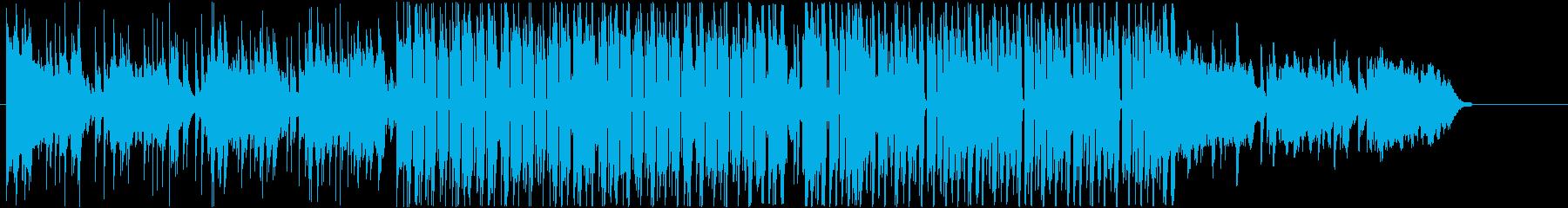 1分ver、楽しい、ファンキー、ジャズの再生済みの波形