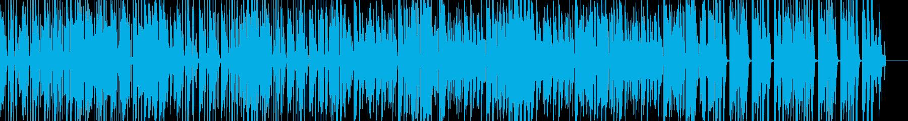 ブレイクビーツが目立つヒップホップビートの再生済みの波形