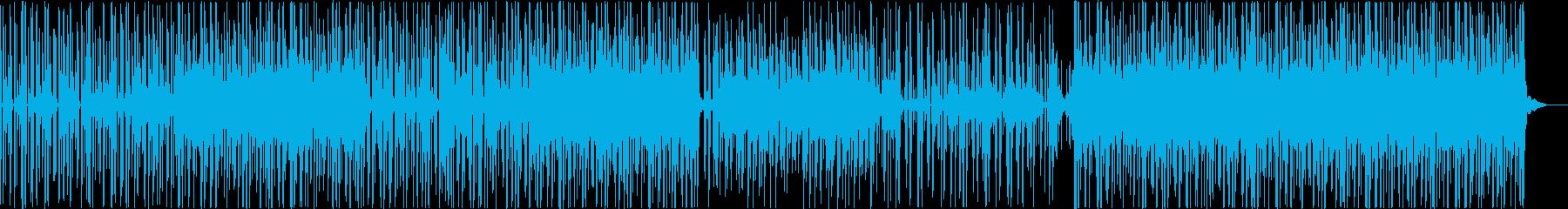 グルーヴ感のあるロードムービーBGMの再生済みの波形