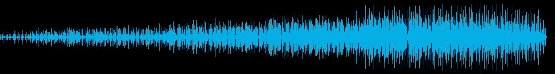 劇伴 緊張感のあるミニマルテクノの再生済みの波形