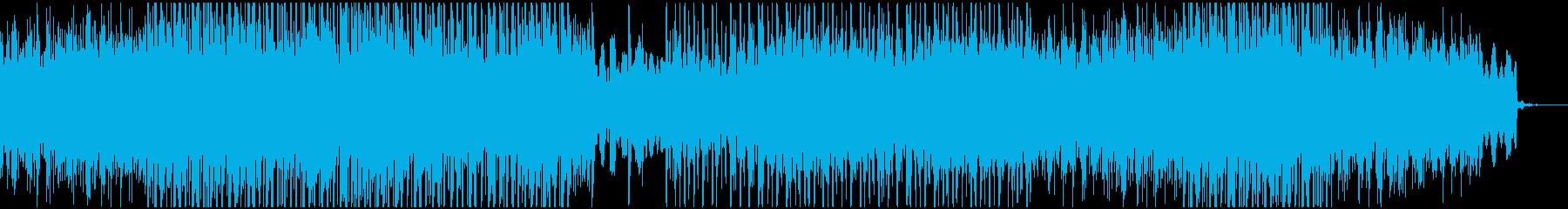 穏やか、安らぎ、癒しのシンセBGMの再生済みの波形
