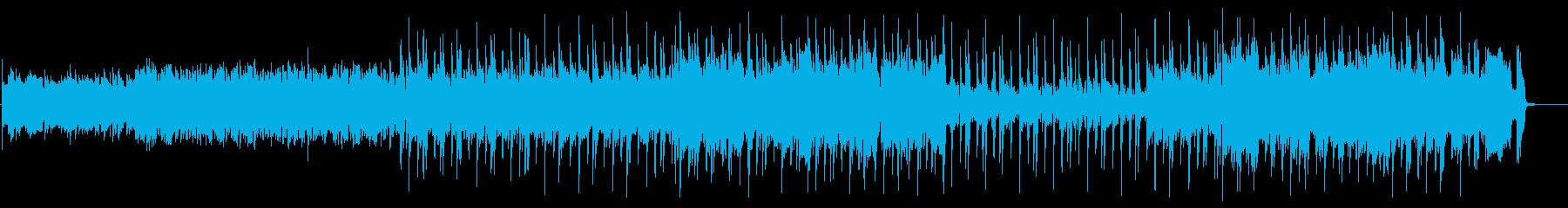 ケルト音楽/明るく元気アップテンポ民族風の再生済みの波形