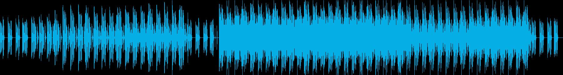軽快で楽しくのれるエレクトロニカの再生済みの波形