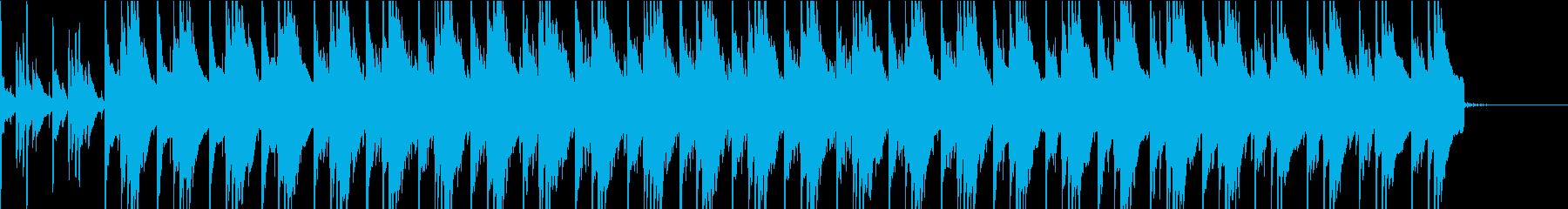 和楽器を使ったゆっくりリズムの再生済みの波形
