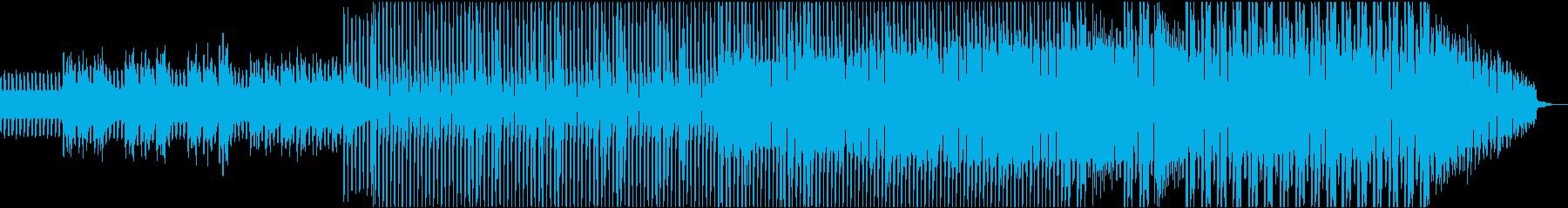リズムが特徴的な楽曲の再生済みの波形