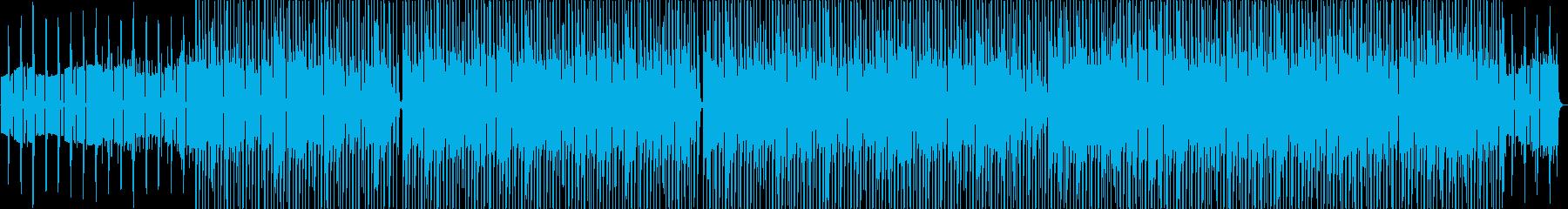 色々な打楽器にによるおしゃれなビートの再生済みの波形