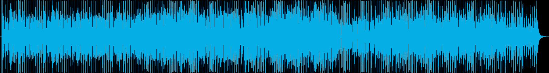 明るくてほのぼのとしたエレクトロニカですの再生済みの波形
