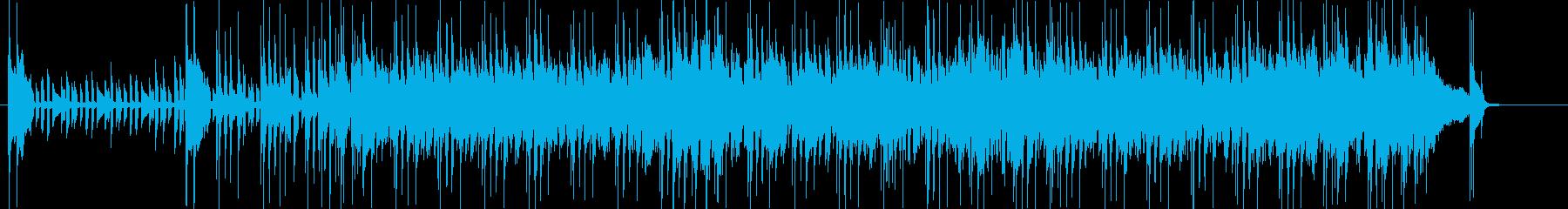 クラビとワウギターFUNKYジャム後半の再生済みの波形