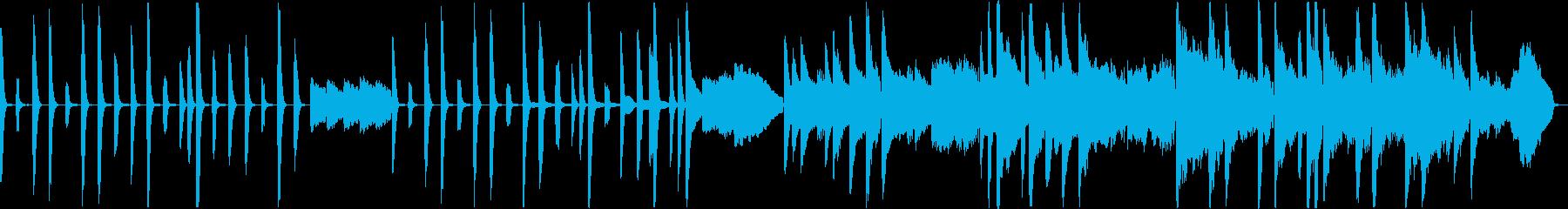 可愛くて切ない励ましBGM(Pf版)の再生済みの波形