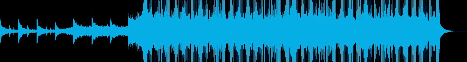 動画のエンディング等に使えるエモいEDMの再生済みの波形
