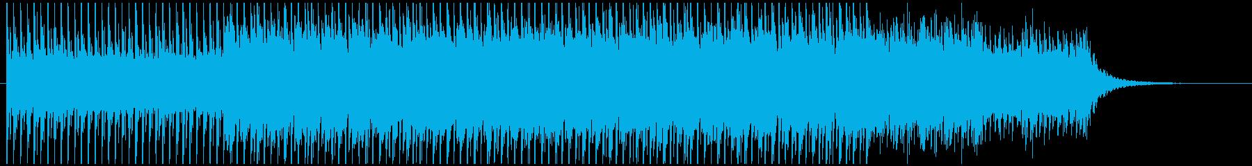 【TV・ラジオ】エレクトロBGMの再生済みの波形