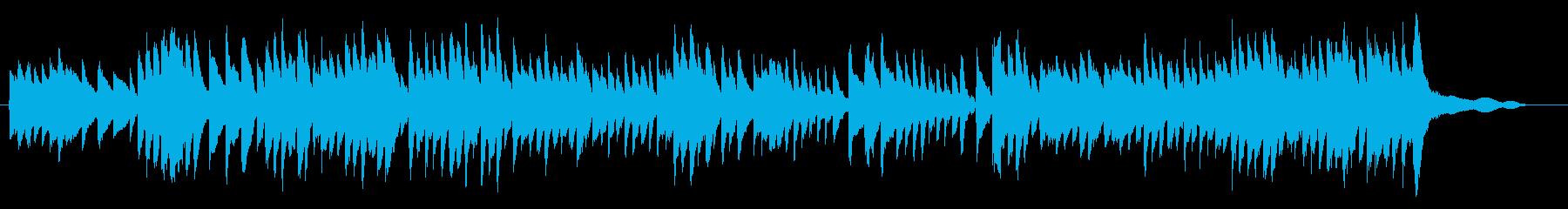 バッハ風の簡潔なインベンションです。の再生済みの波形