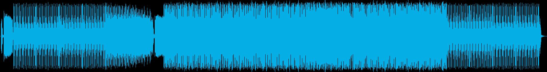 テクノダンスの機械象。バラバラのド...の再生済みの波形