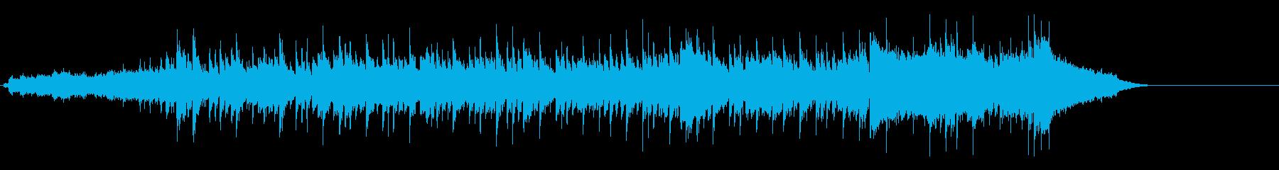 スタイリッシュなBGMの再生済みの波形