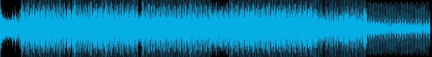 シーケンサー。プログレッシブ。の再生済みの波形