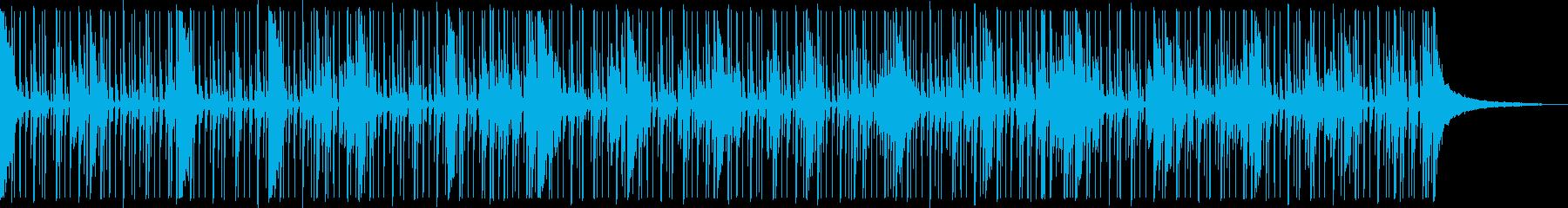 ドラムとベースのかっこいいファンクループの再生済みの波形