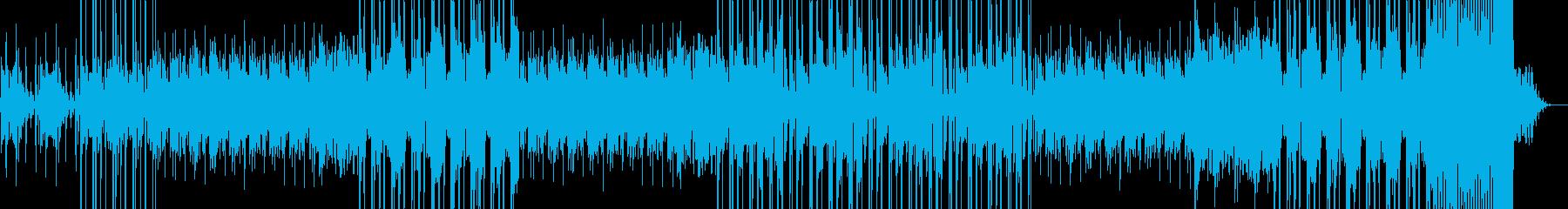 ブレイクビーツとギターリフの再生済みの波形