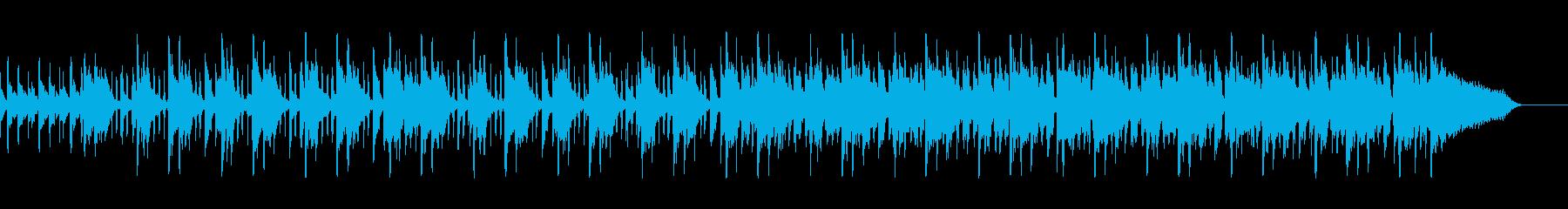 カッティングリフの曲です。の再生済みの波形