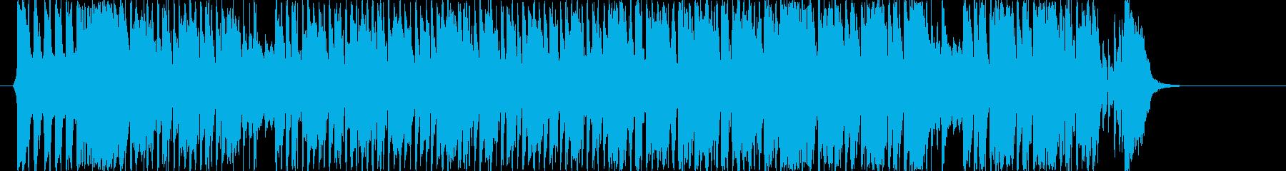 バラエティ番組OP風です。の再生済みの波形