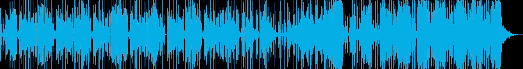 CM】クールでファンクなテクノ【短縮版】の再生済みの波形