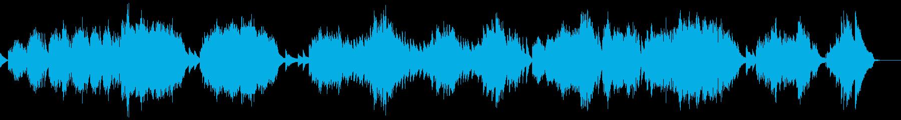 ワルツ第6番 Op.64-1/ショパンの再生済みの波形