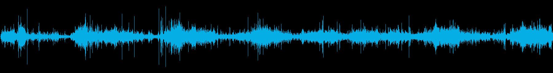 リバーラフトティラー:ハードチャー...の再生済みの波形