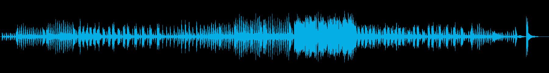 「ドワーフの行進」ショートバージョンの再生済みの波形
