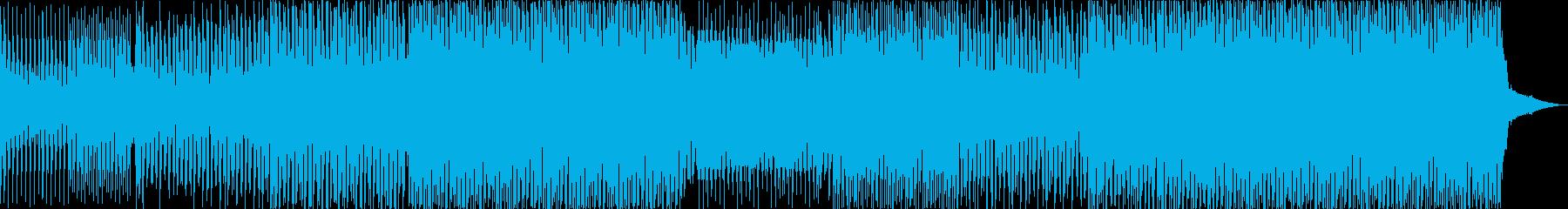 ダンスポップなBGMの再生済みの波形