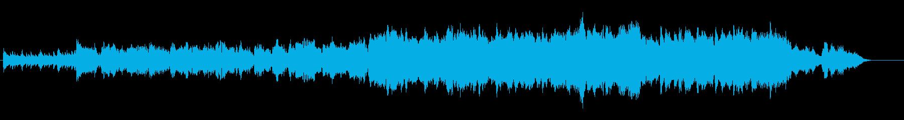 寂しくシリアスなドラマのマイナーBGMの再生済みの波形