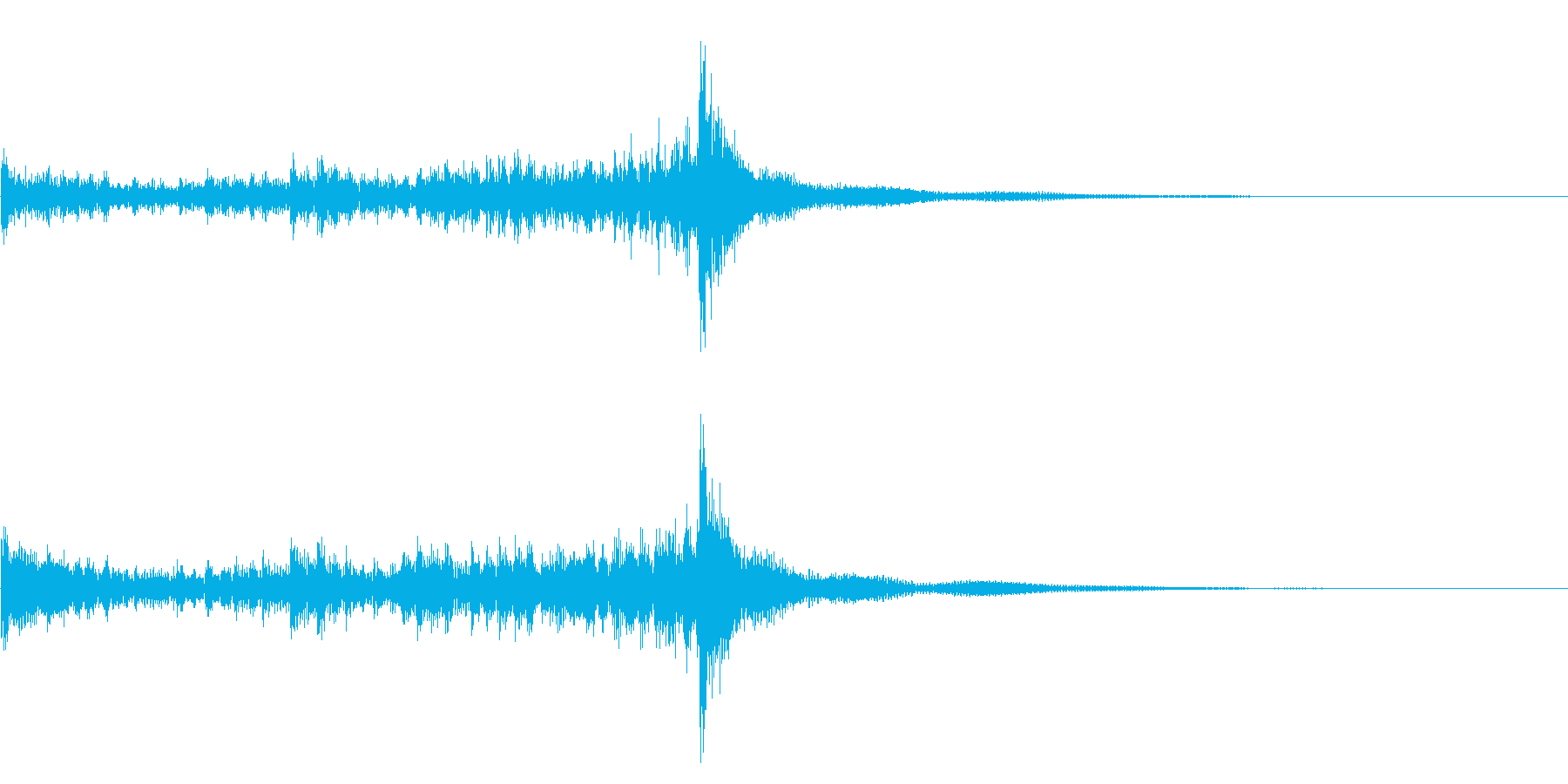 ティンパニーロール☆ミドル2の再生済みの波形