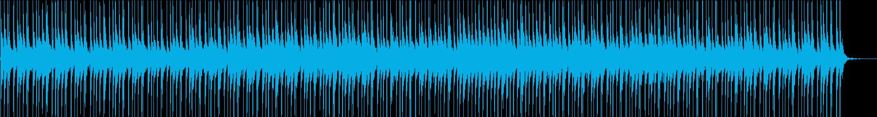 KANTリズミカル無機質BGMの再生済みの波形