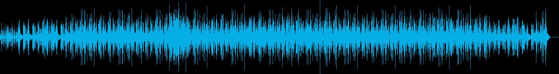 WBassとEGtとのFunkセッションの再生済みの波形