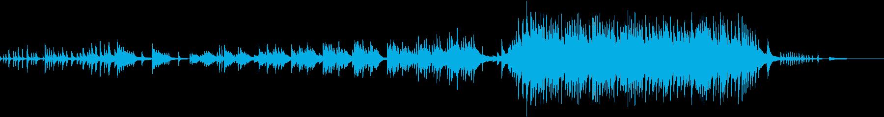 「廻る、夜を」ピアノソロの再生済みの波形