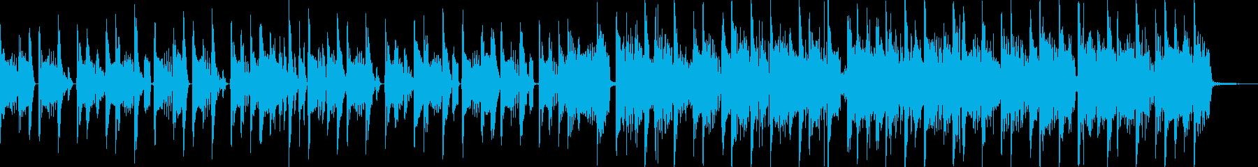 【CM】クールなビートのBGM・5の再生済みの波形