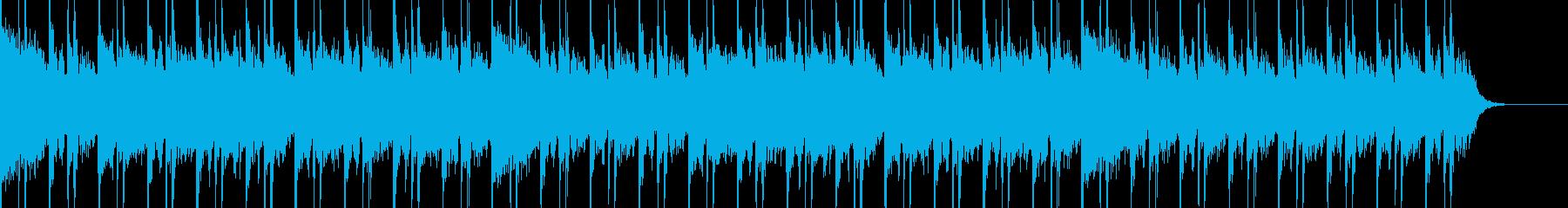 ドラがドジャァァーンからの中華風BGMの再生済みの波形