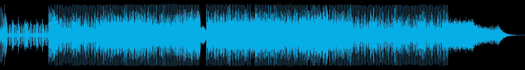 ノイジーでハードなエレクトロサウンドの再生済みの波形