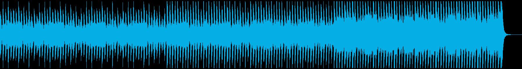コーポレートに!洋楽・明るい・嬉しいMの再生済みの波形